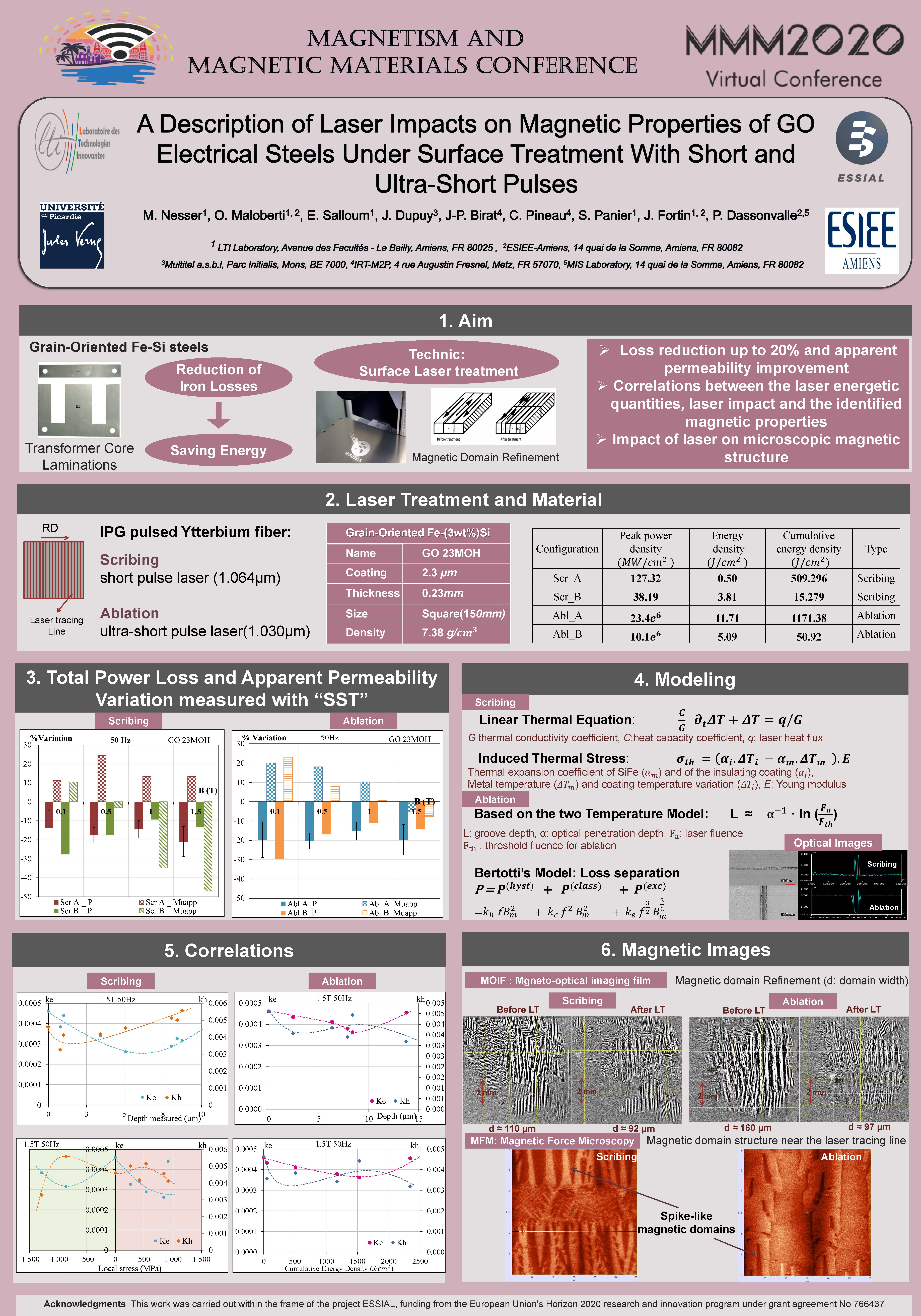 Poster ESSIAL MMM2020